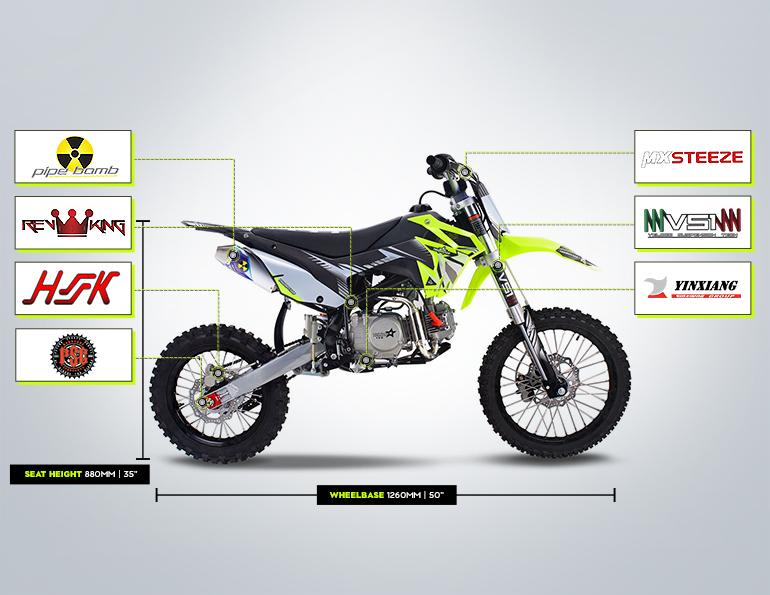 TSX140 Brands